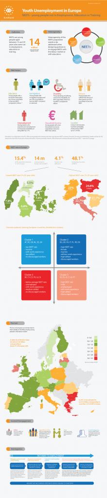 neet-info2013