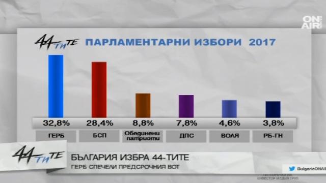 rezultati2017